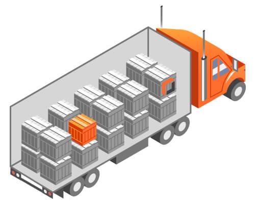 превоз на частични обемни товари